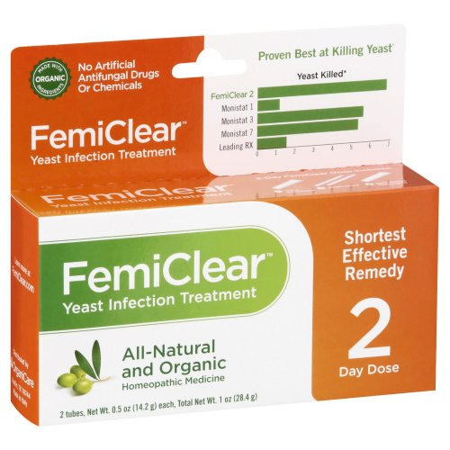 Yeast Infection Treatment, 2 Day Dose
